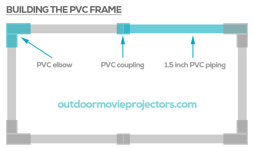 How to Make an Outdoor Movie Screen with PVC