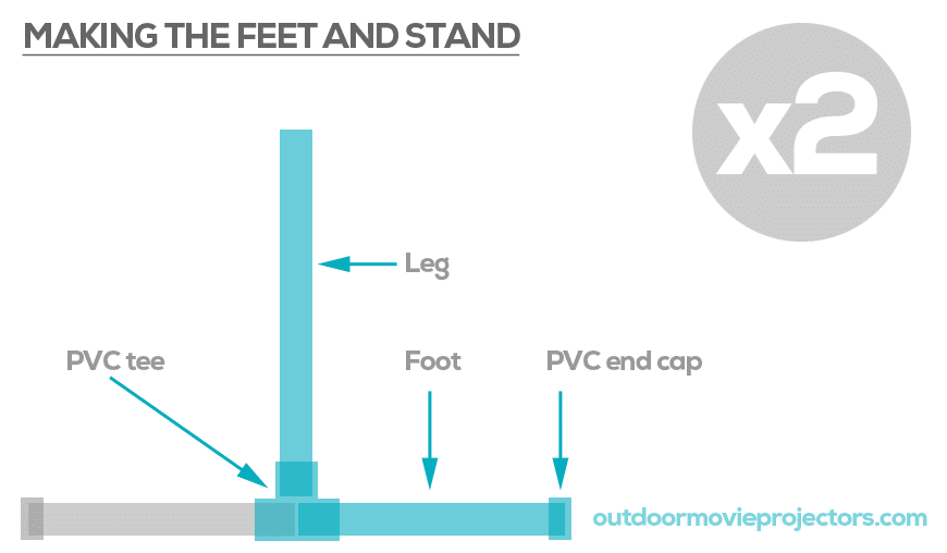 Building the feet and stand